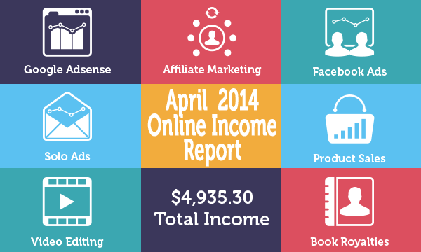 April 2014 Online Income Report